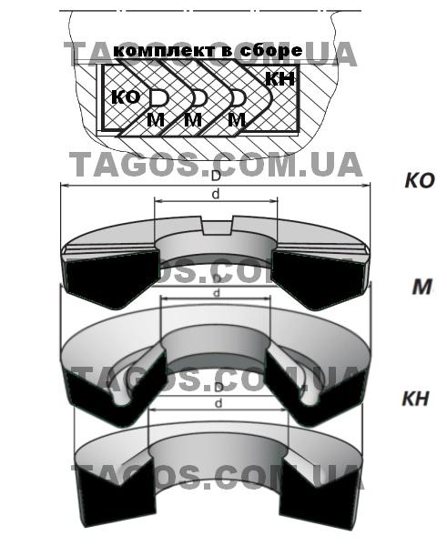 Шевронные манжеты ГОСТ 22704-90